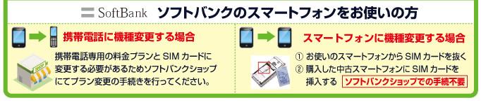 softbank(ソフトバンク)のスマートフォンをお使いの方